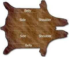 Types Of Leather Www Furniture Care Org