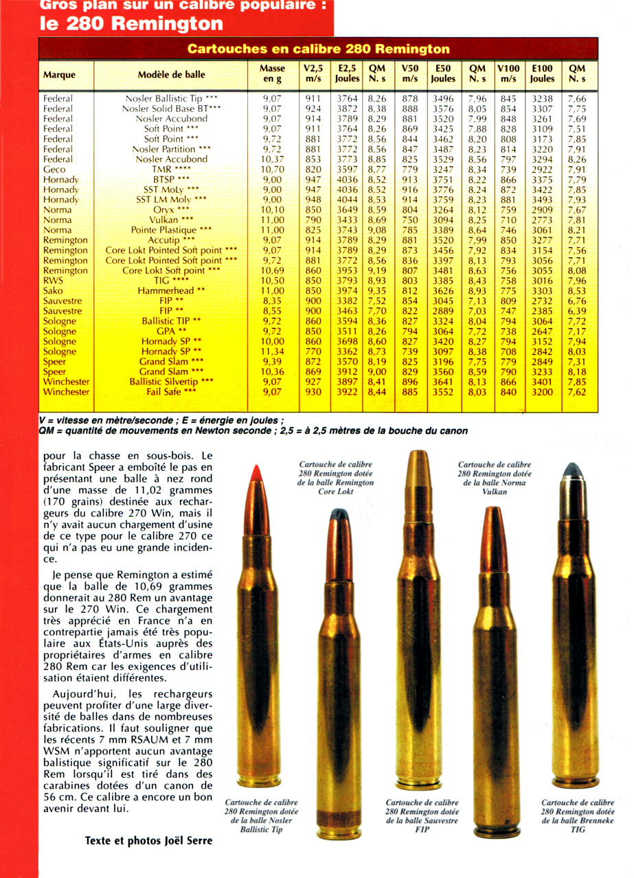 280 remington - Table balistique winchester ...